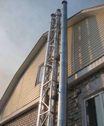 Серьезные дымоходы дымоходы в чехове
